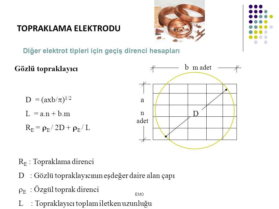 Diğer elektrot tipleri için geçiş direnci hesapları