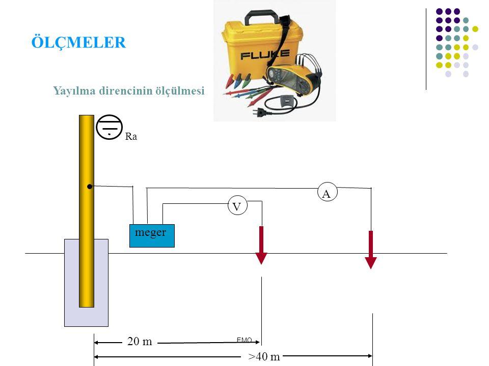ÖLÇMELER Yayılma direncinin ölçülmesi Ra A V meger 20 m EMO >40 m
