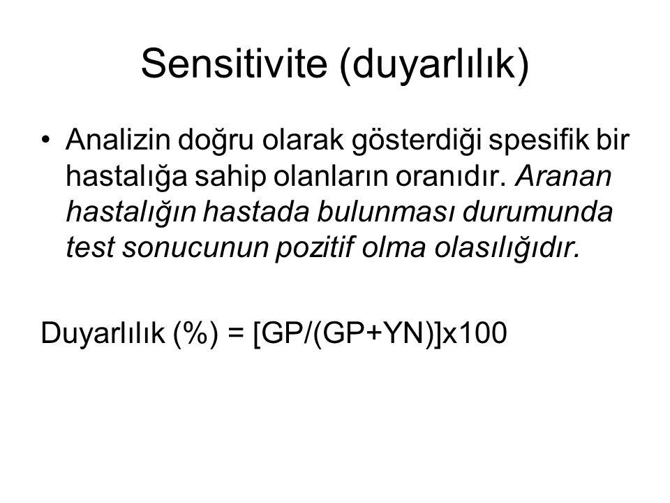 Sensitivite (duyarlılık)