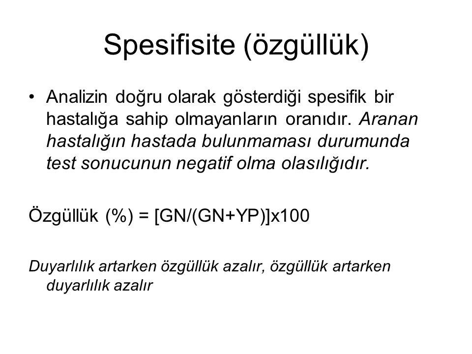 Spesifisite (özgüllük)