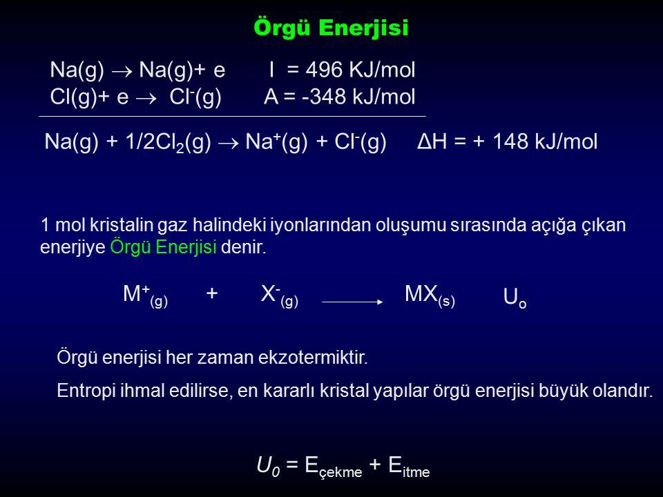 Na(g)  Na(g)+ e I = 496 KJ/mol Cl(g)+ e  Cl-(g) A = -348 kJ/mol