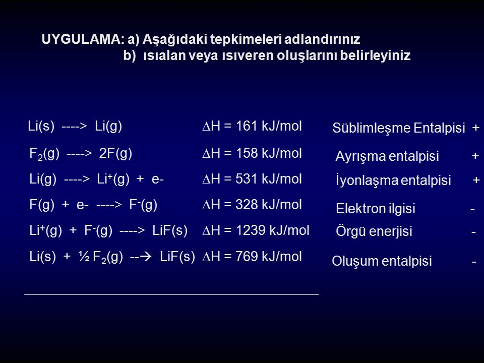 Li(s) ----> Li(g) DH = 161 kJ/mol