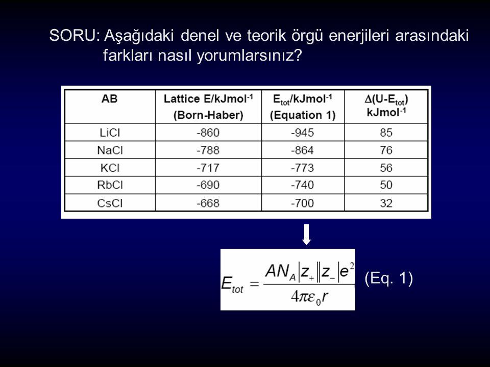 SORU: Aşağıdaki denel ve teorik örgü enerjileri arasındaki