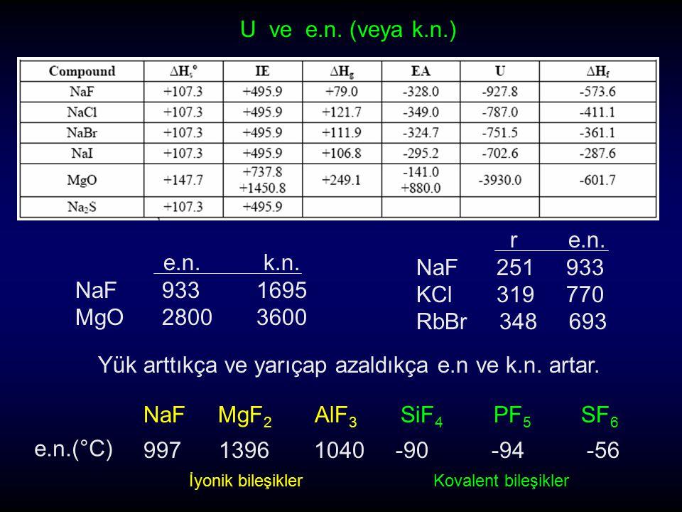 Yük arttıkça ve yarıçap azaldıkça e.n ve k.n. artar.