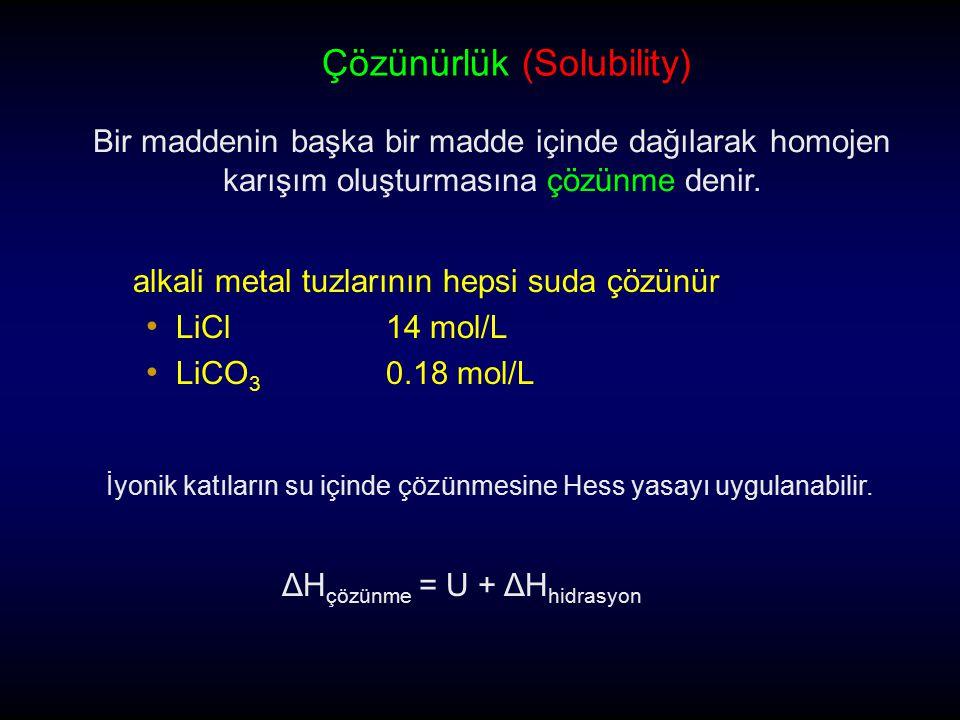 Çözünürlük (Solubility)