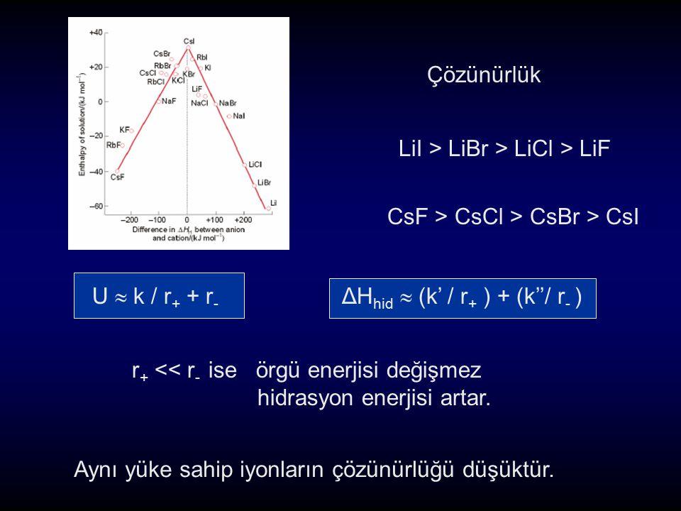 Çözünürlük LiI > LiBr > LiCl > LiF. CsF > CsCl > CsBr > CsI. U  k / r+ + r- ΔHhid  (k' / r+ ) + (k''/ r- )