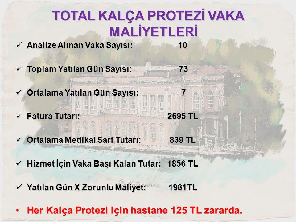 TOTAL KALÇA PROTEZİ VAKA MALİYETLERİ