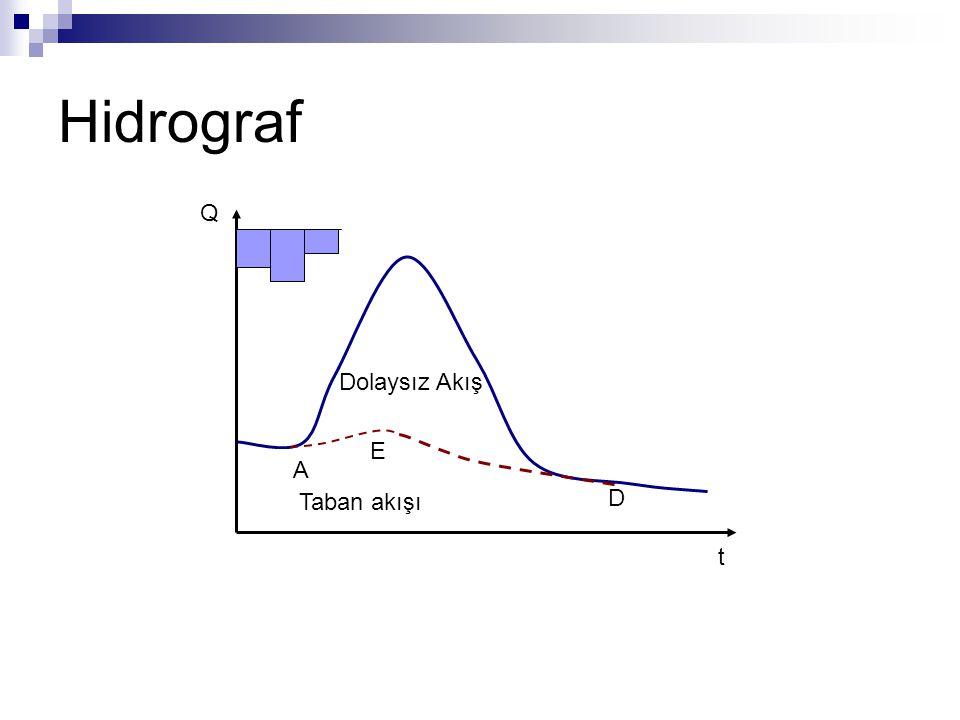Hidrograf Q t Dolaysız Akış E A D Taban akışı