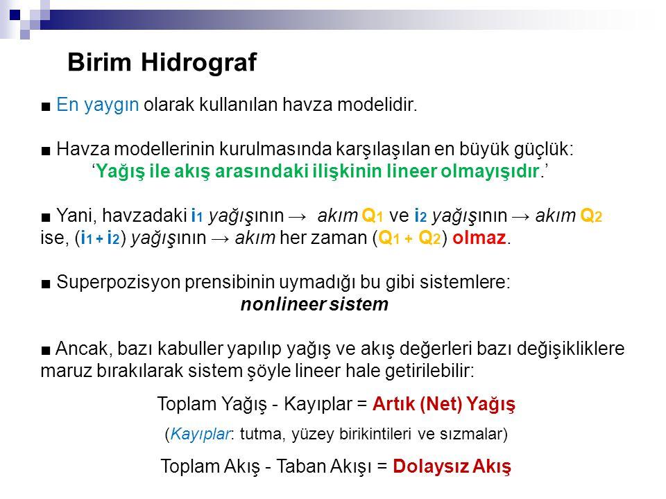 Birim Hidrograf ■ En yaygın olarak kullanılan havza modelidir.