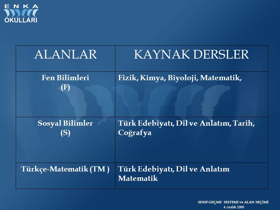 Türkçe-Matematik (TM )