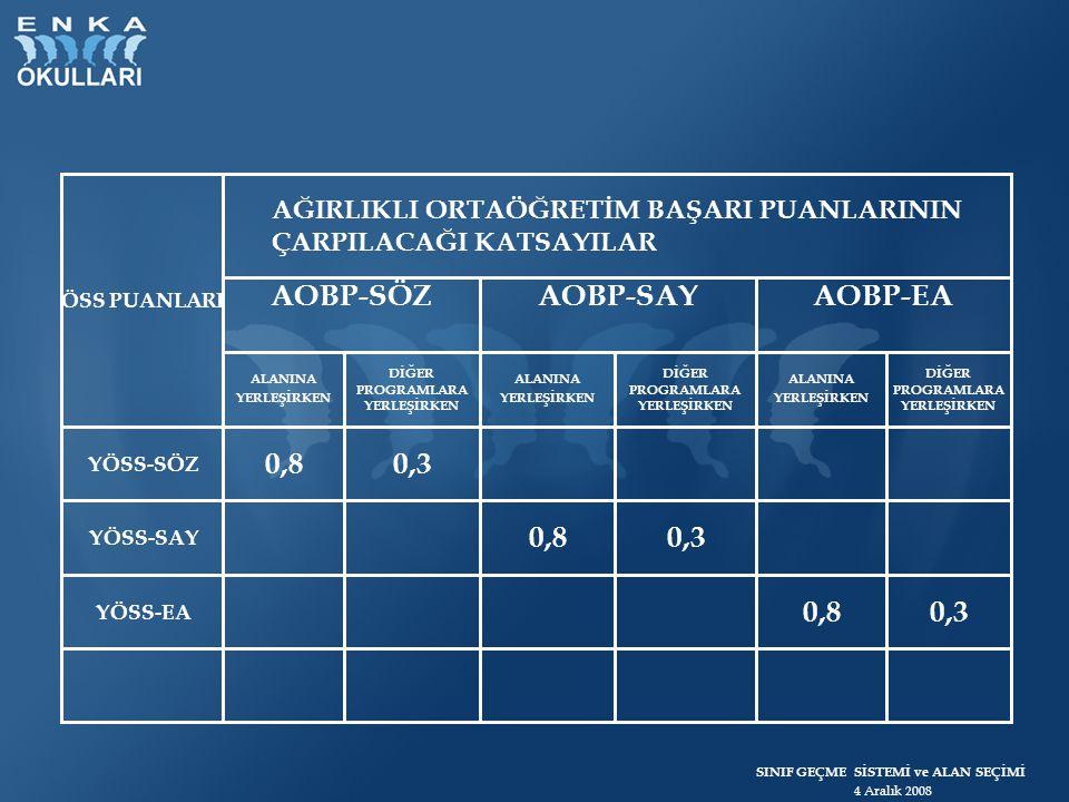 AOBP-SÖZ AOBP-SAY AOBP-EA