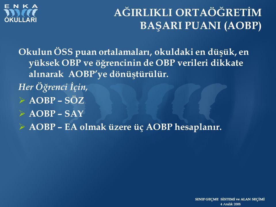 AĞIRLIKLI ORTAÖĞRETİM BAŞARI PUANI (AOBP)