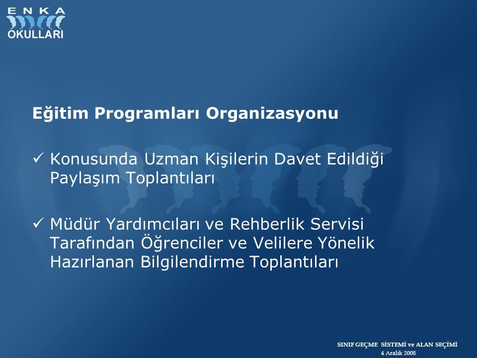 Eğitim Programları Organizasyonu