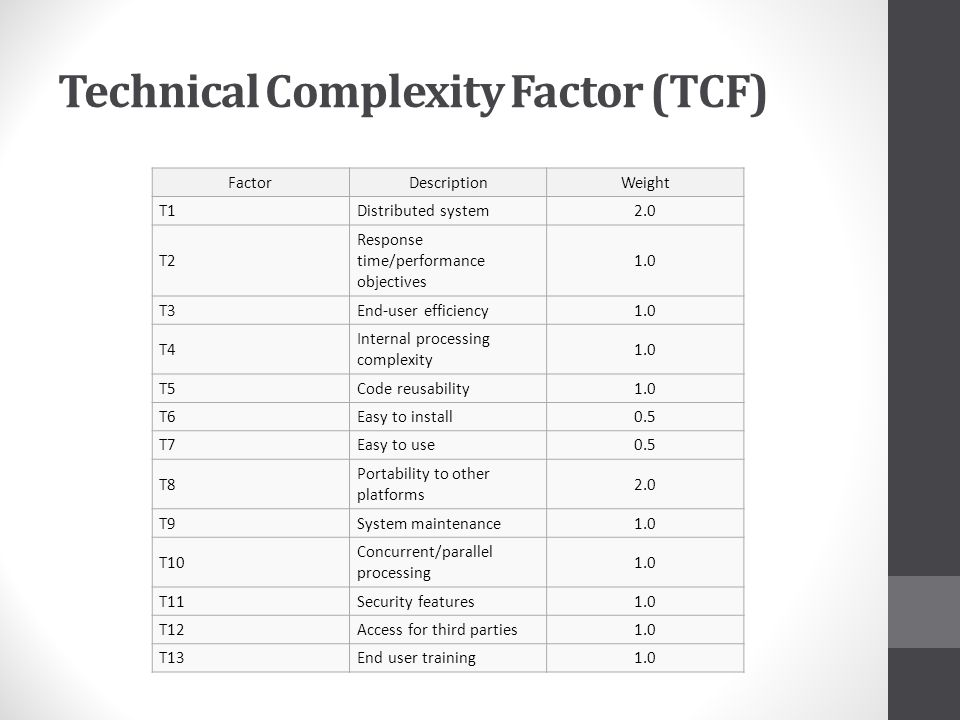 Technical Complexity Factor (TCF)
