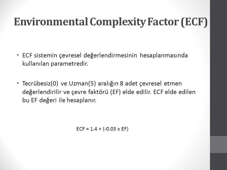 Environmental Complexity Factor (ECF)