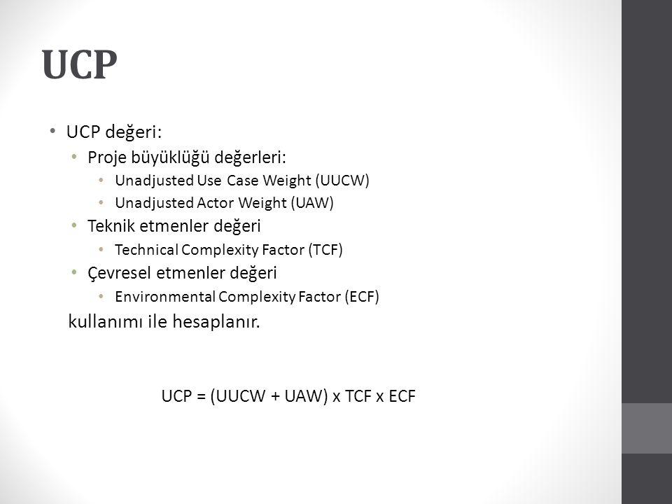 UCP UCP değeri: kullanımı ile hesaplanır. Proje büyüklüğü değerleri: