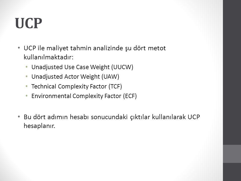 UCP UCP ile maliyet tahmin analizinde şu dört metot kullanılmaktadır: