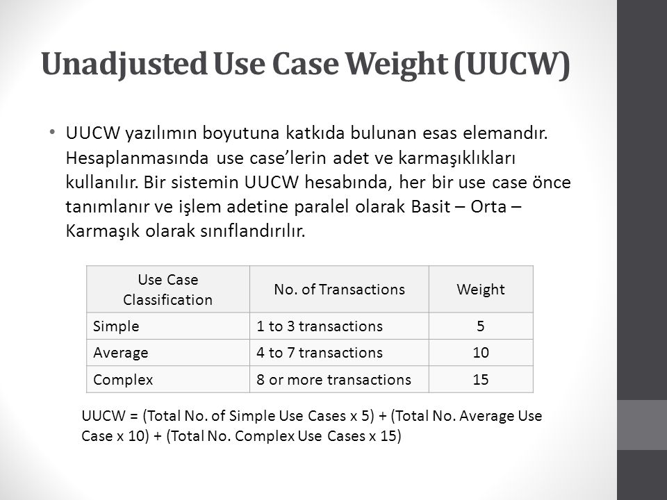 Unadjusted Use Case Weight (UUCW)