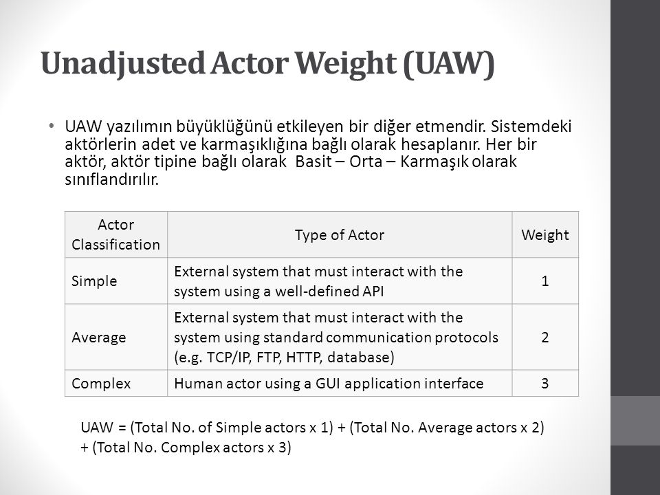 Unadjusted Actor Weight (UAW)