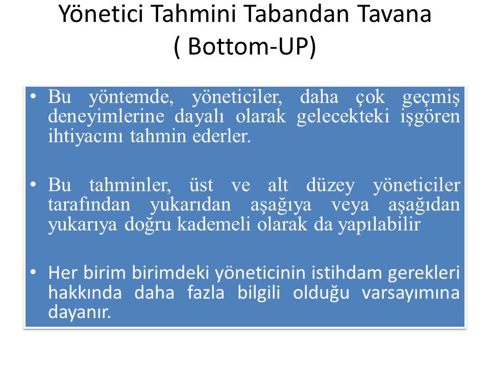 Yönetici Tahmini Tabandan Tavana ( Bottom-UP)