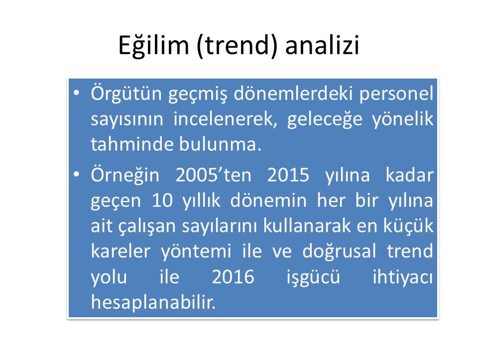 Eğilim (trend) analizi