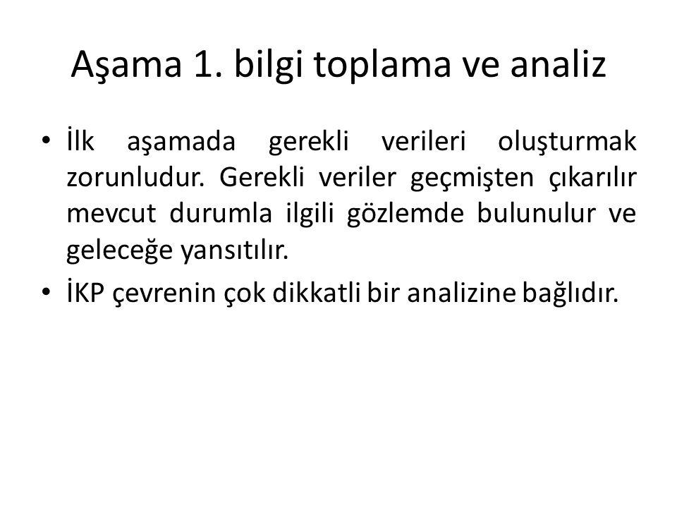 Aşama 1. bilgi toplama ve analiz
