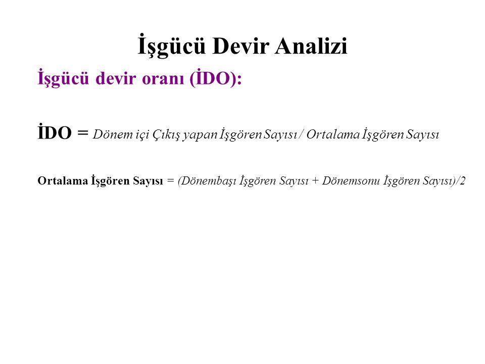 İşgücü Devir Analizi İşgücü devir oranı (İDO):