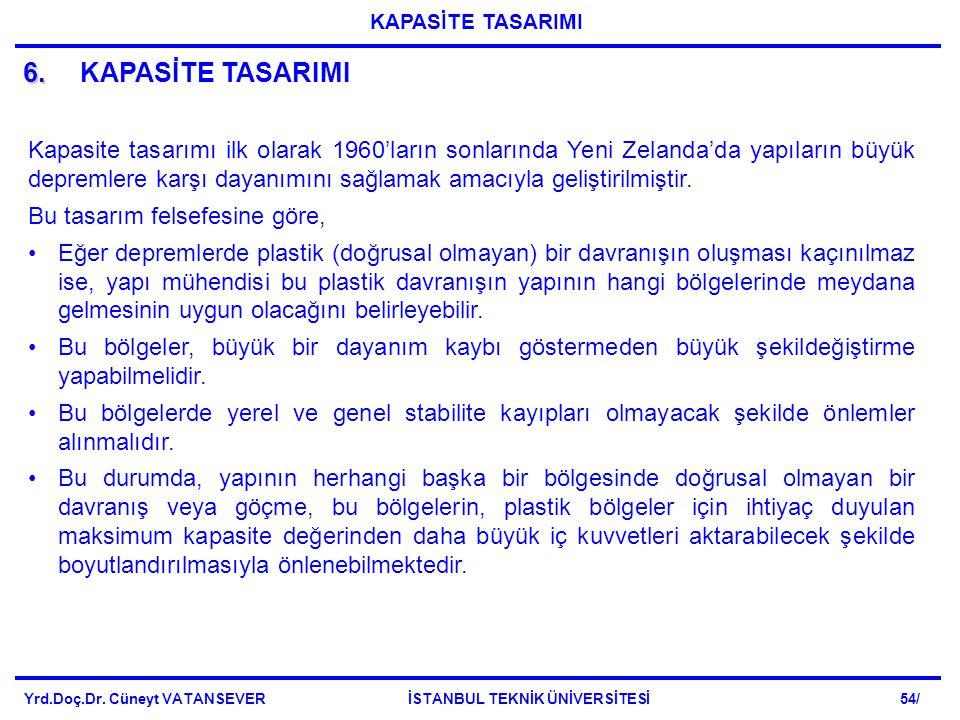 KAPASİTE TASARIMI 6. KAPASİTE TASARIMI.