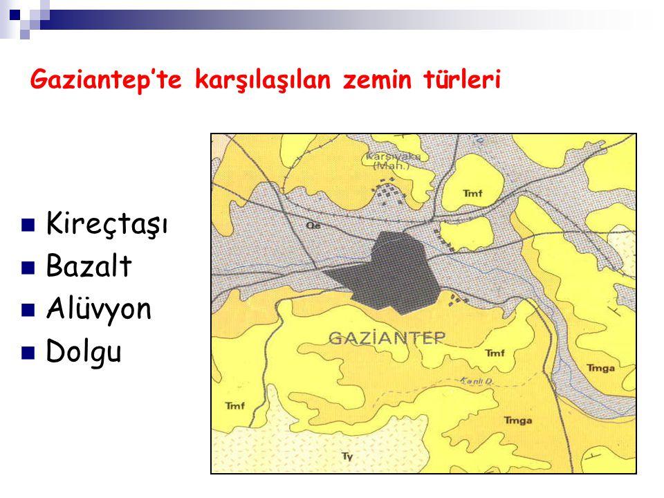 Gaziantep'te karşılaşılan zemin türleri