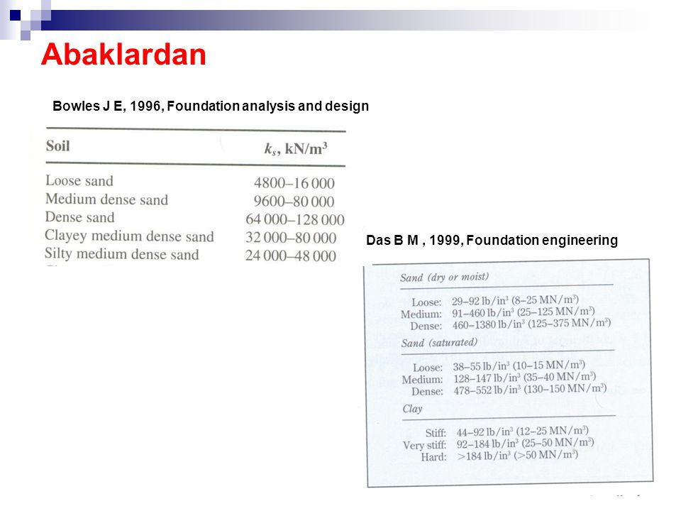 Abaklardan Bowles J E, 1996, Foundation analysis and design
