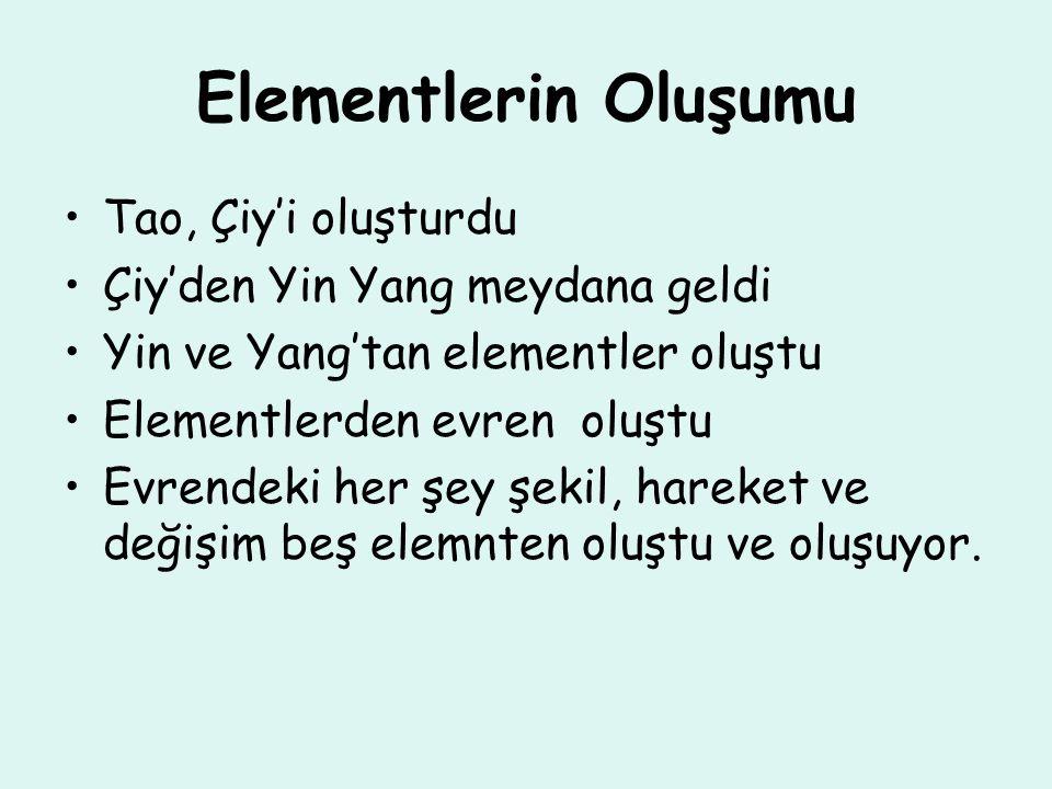 Elementlerin Oluşumu Tao, Çiy'i oluşturdu