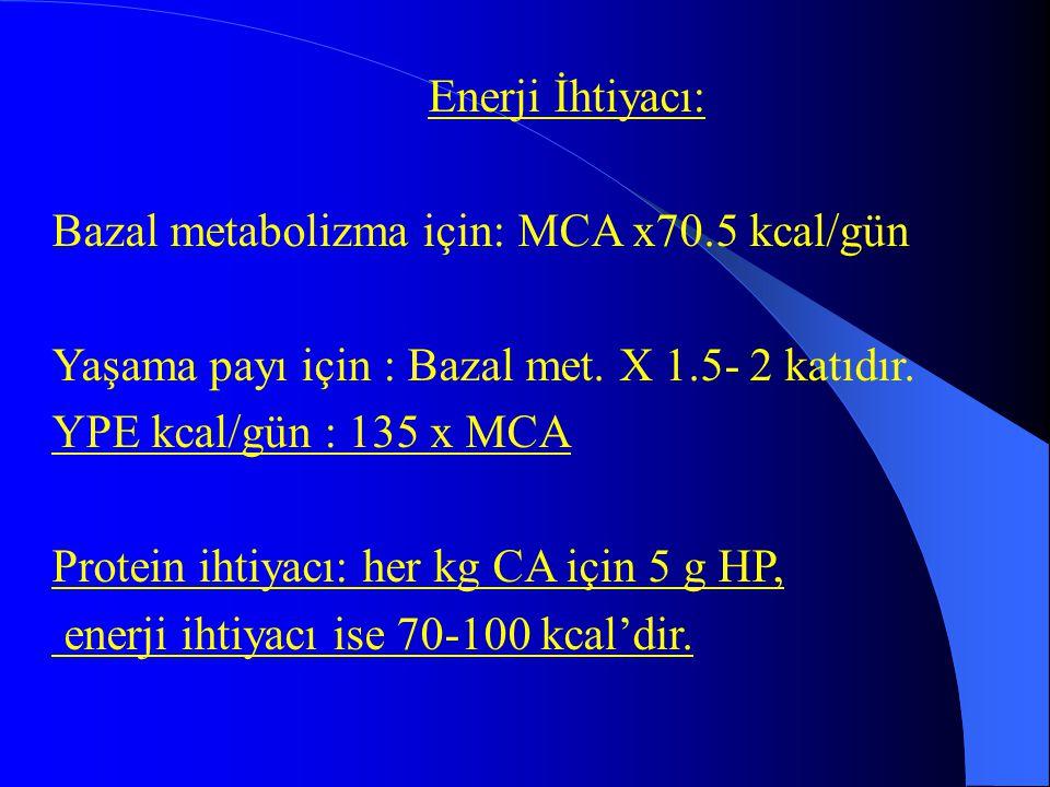 Enerji İhtiyacı: Bazal metabolizma için: MCA x70.5 kcal/gün. Yaşama payı için : Bazal met. X 1.5- 2 katıdır.