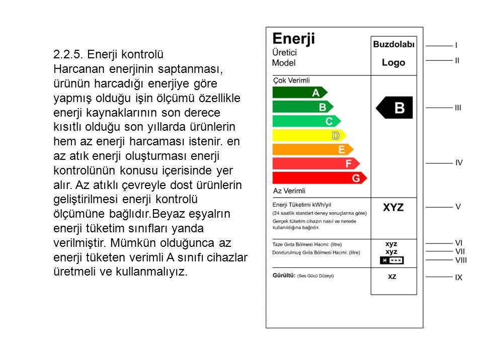 2.2.5. Enerji kontrolü