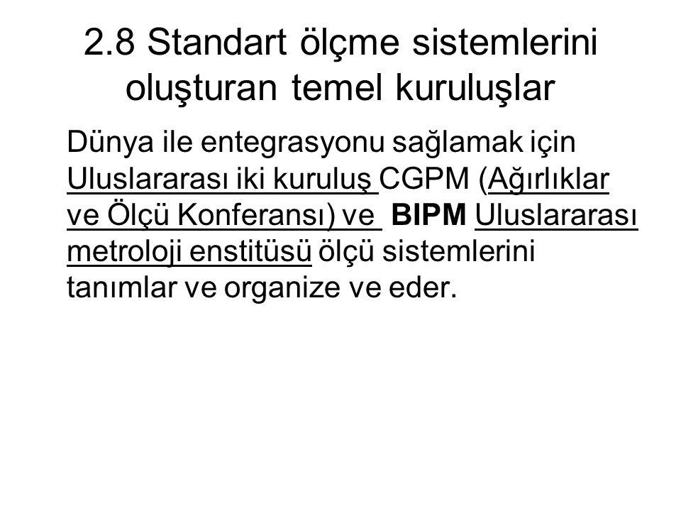 2.8 Standart ölçme sistemlerini oluşturan temel kuruluşlar