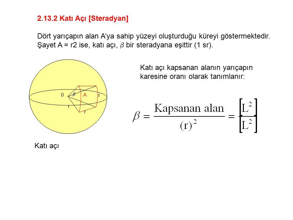 Katı açı kapsanan alanın yarıçapın karesine oranı olarak tanımlanır: