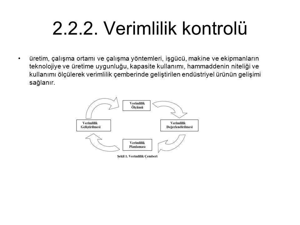 2.2.2. Verimlilik kontrolü
