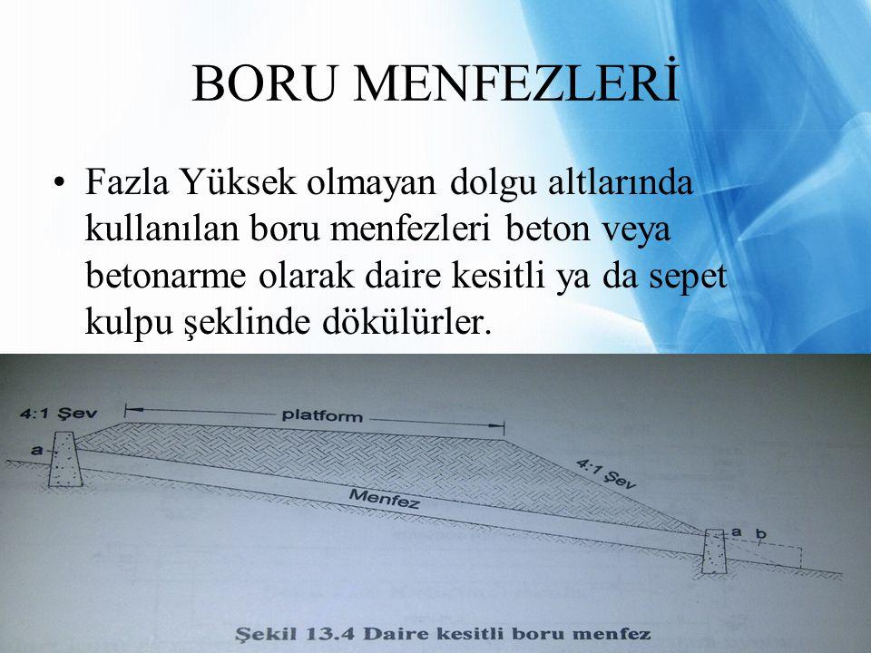 BORU MENFEZLERİ