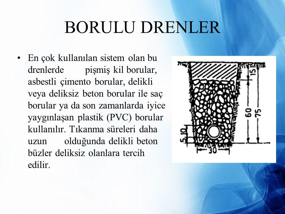 BORULU DRENLER