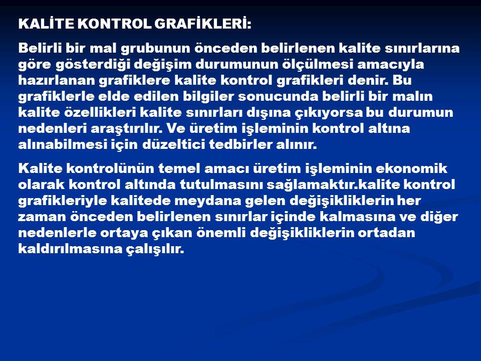 KALİTE KONTROL GRAFİKLERİ: