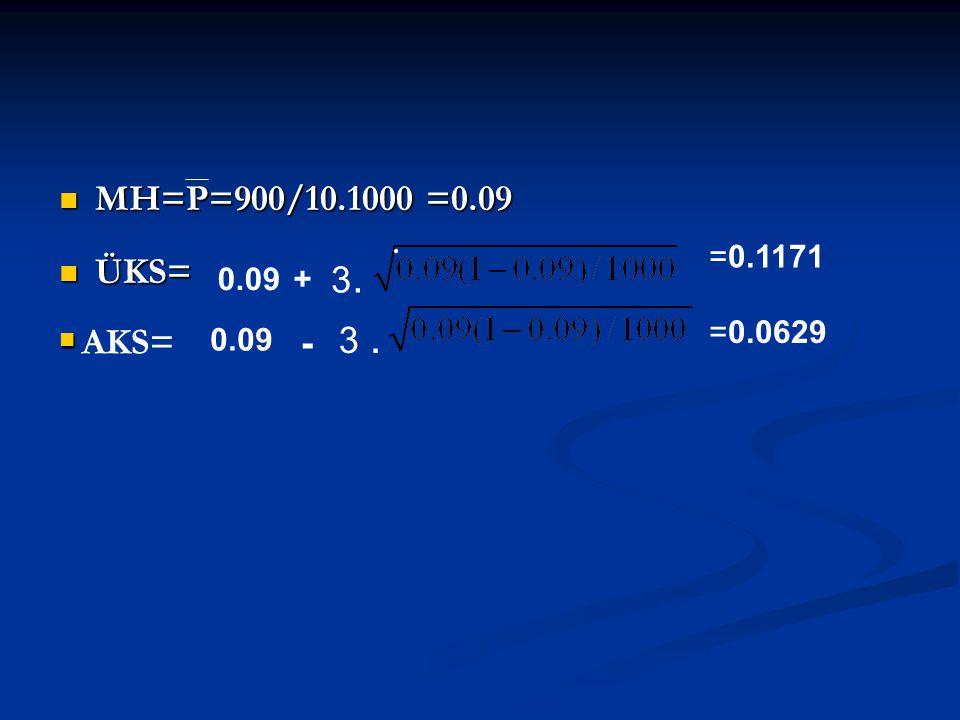 MH=P=900/10.1000 =0.09 ÜKS= . =0.1171 3. 0.09 + 3 . =0.0629 AKS= 0.09 -
