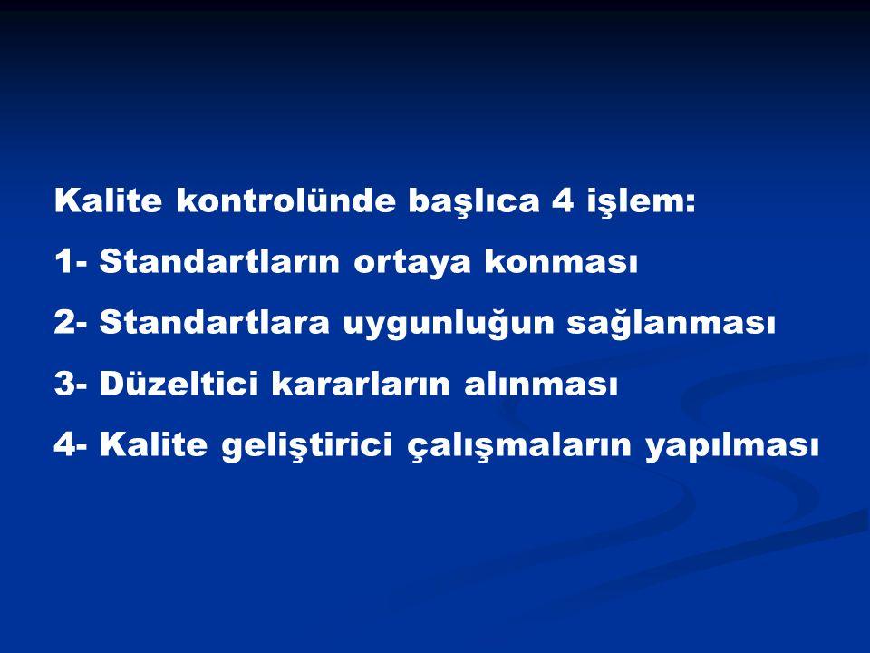 Kalite kontrolünde başlıca 4 işlem: