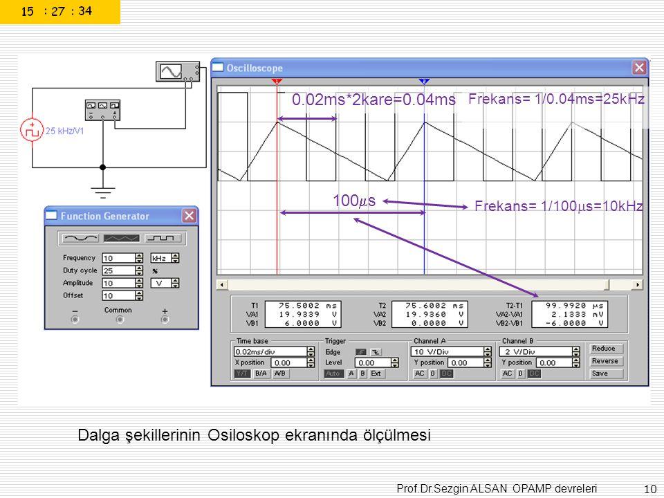 Dalga şekillerinin Osiloskop ekranında ölçülmesi