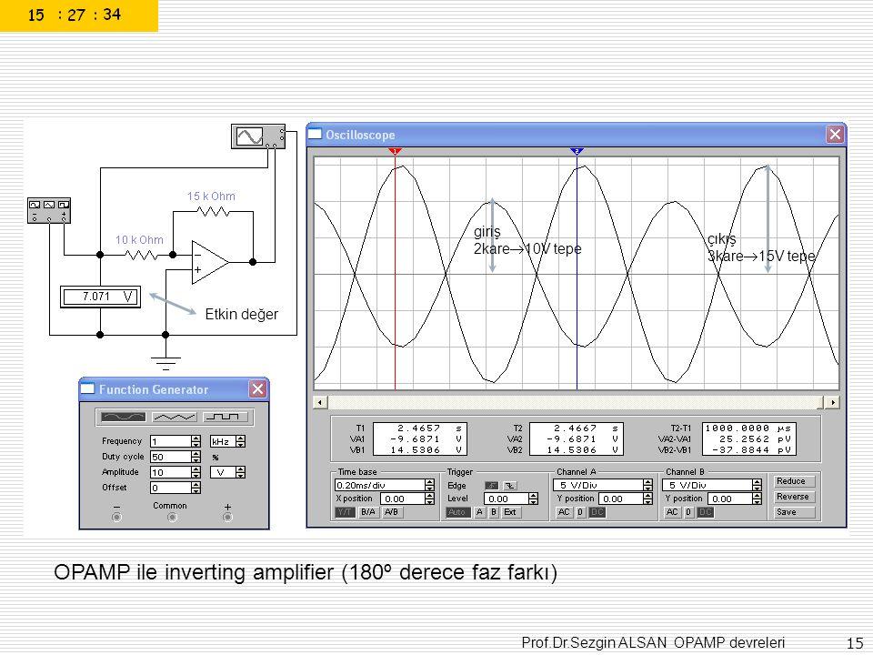OPAMP ile inverting amplifier (180º derece faz farkı)