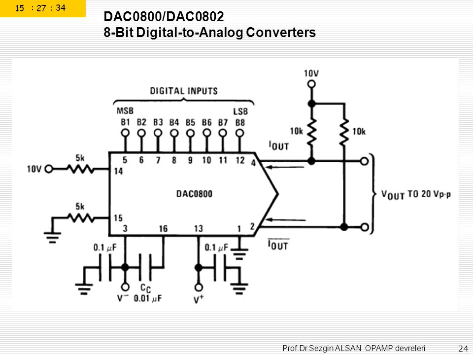 DAC0800/DAC0802 8-Bit Digital-to-Analog Converters