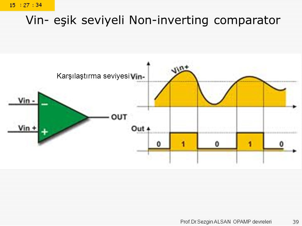 Vin- eşik seviyeli Non-inverting comparator