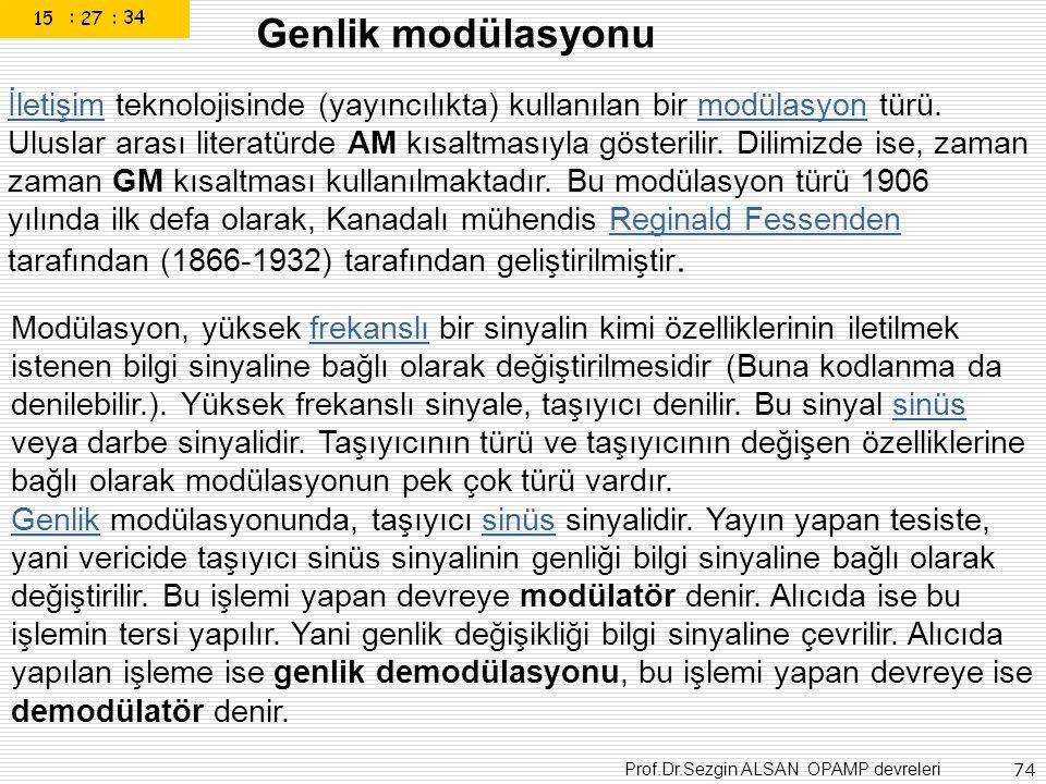 Genlik modülasyonu