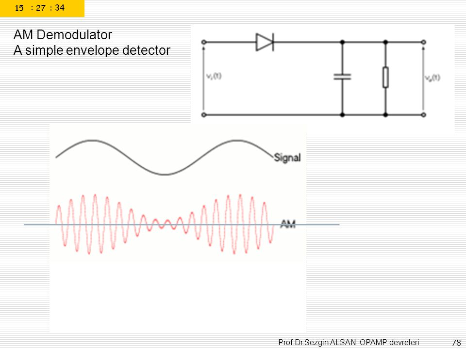 AM Demodulator A simple envelope detector