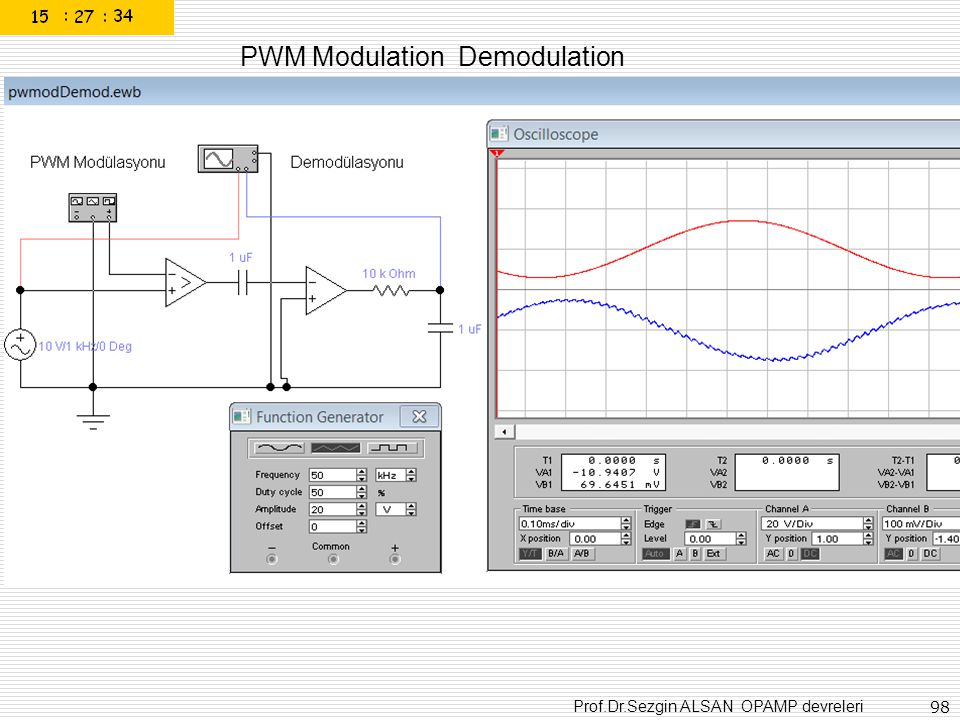 PWM Modulation Demodulation
