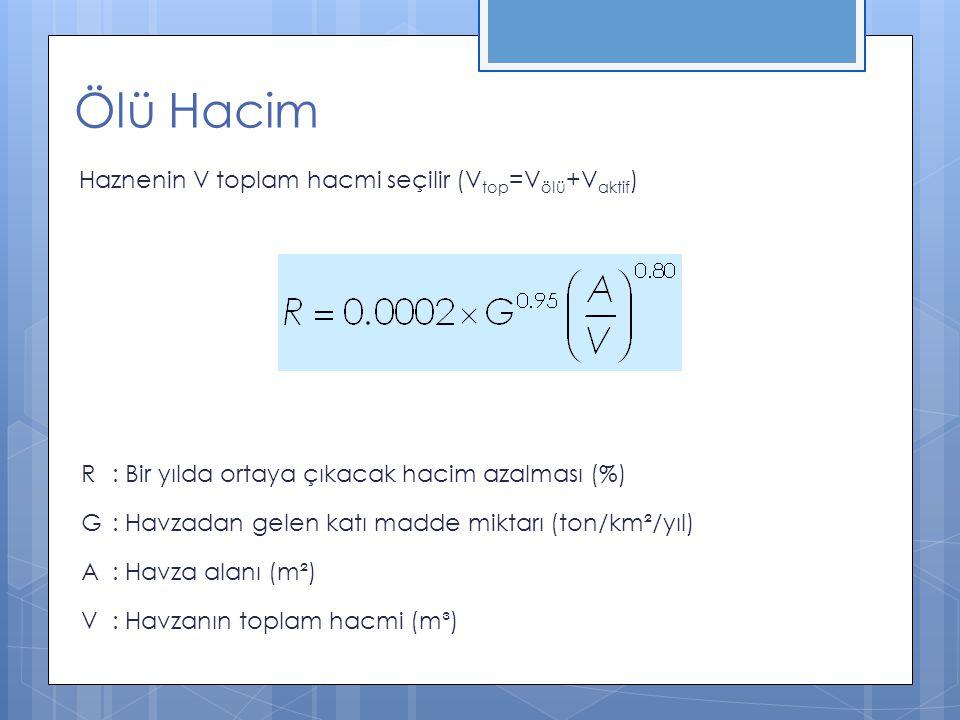 Ölü Hacim Haznenin V toplam hacmi seçilir (Vtop=Völü+Vaktif)