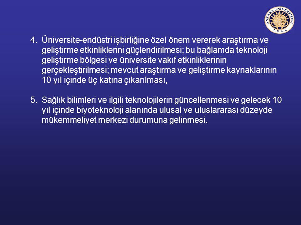 4. Üniversite-endüstri işbirliğine özel önem vererek araştırma ve geliştirme etkinliklerini güçlendirilmesi; bu bağlamda teknoloji geliştirme bölgesi ve üniversite vakıf etkinliklerinin gerçekleştirilmesi; mevcut araştırma ve geliştirme kaynaklarının 10 yıl içinde üç katına çıkarılması,